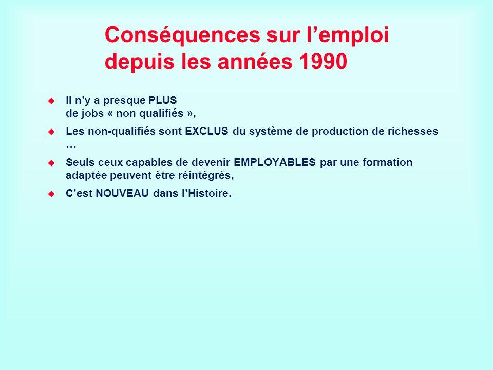 Conséquences sur l'emploi depuis les années 1990