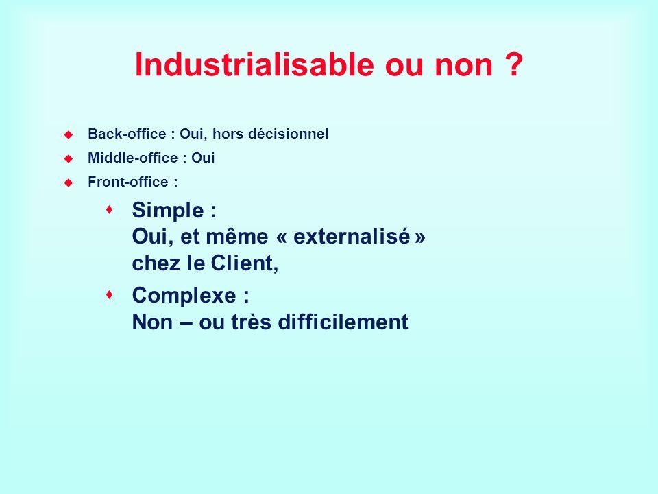 Industrialisable ou non