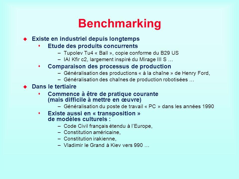 Benchmarking Existe en industriel depuis longtemps