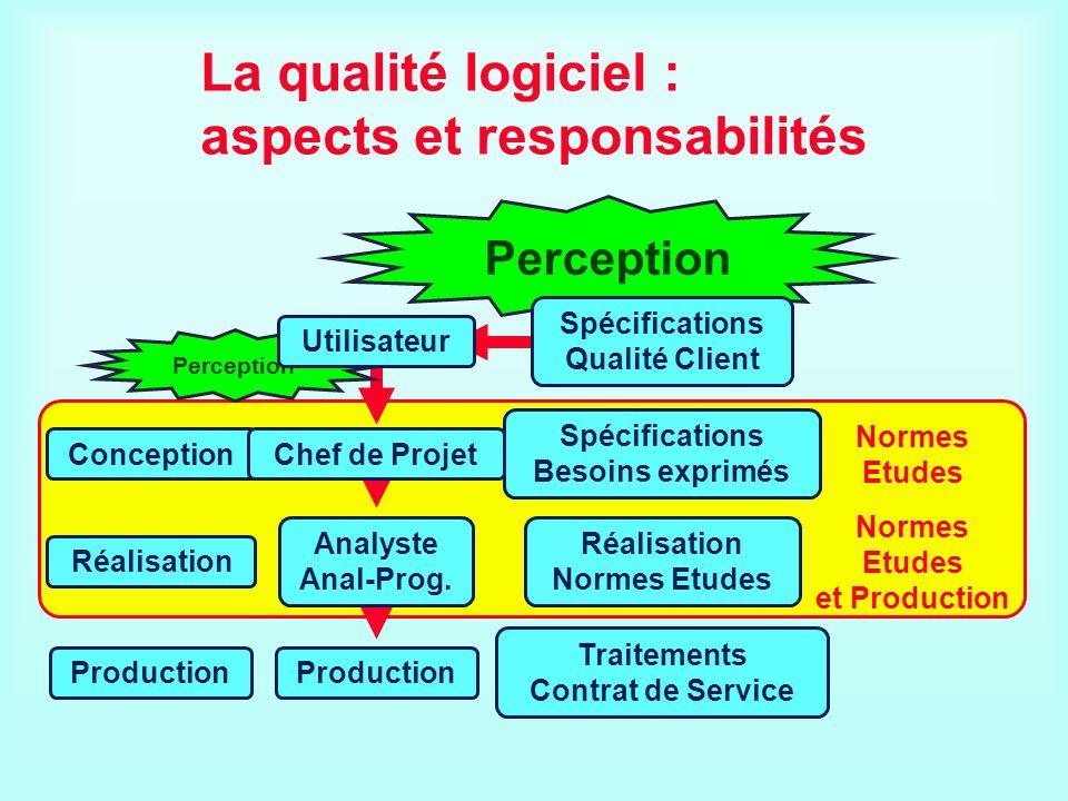 La qualité logiciel : aspects et responsabilités