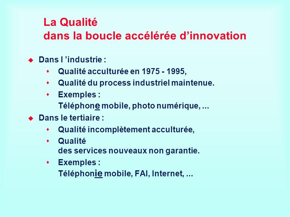La Qualité dans la boucle accélérée d'innovation