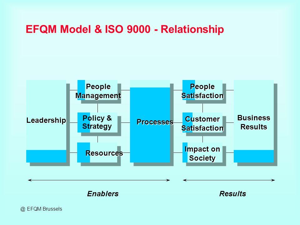 EFQM Model & ISO 9000 - Relationship