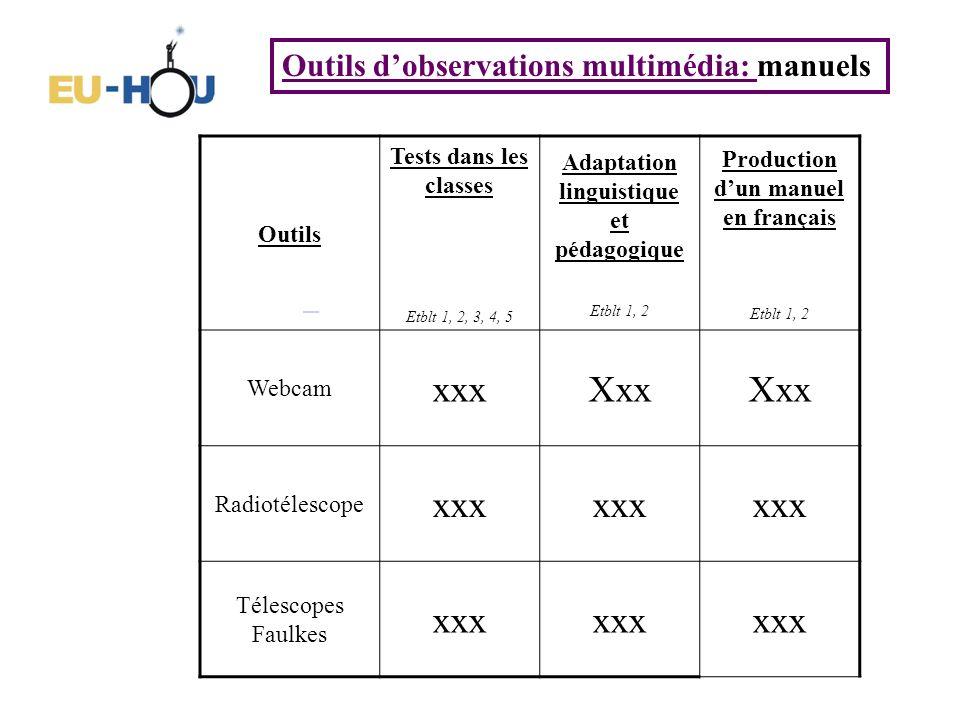 xxx Xxx Outils d'observations multimédia: manuels