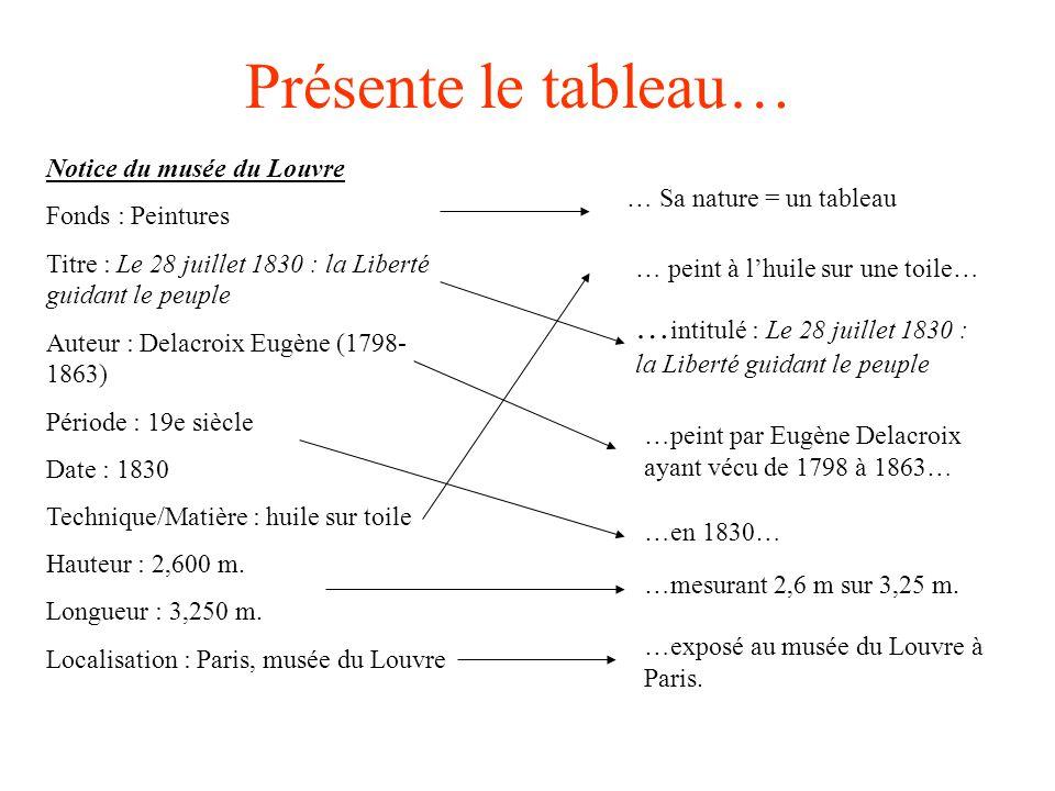 Présente le tableau… Notice du musée du Louvre. Fonds : Peintures. Titre : Le 28 juillet 1830 : la Liberté guidant le peuple.