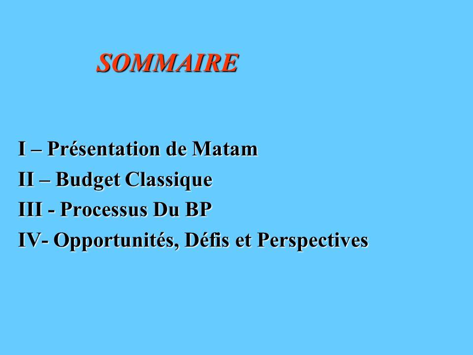 SOMMAIRE I – Présentation de Matam II – Budget Classique