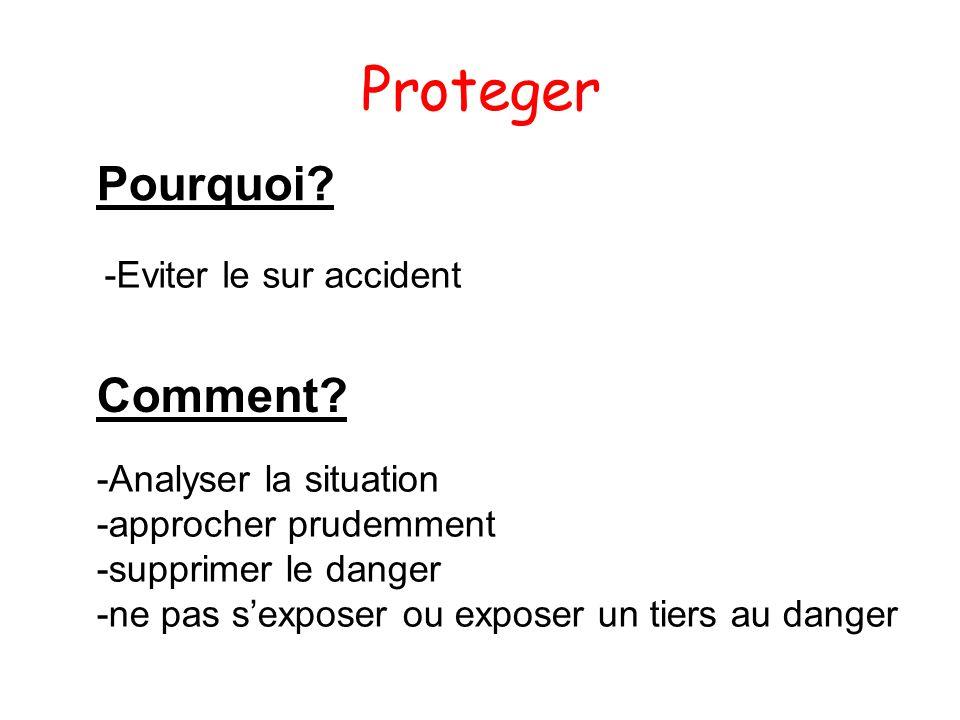 Proteger Pourquoi Comment -Eviter le sur accident