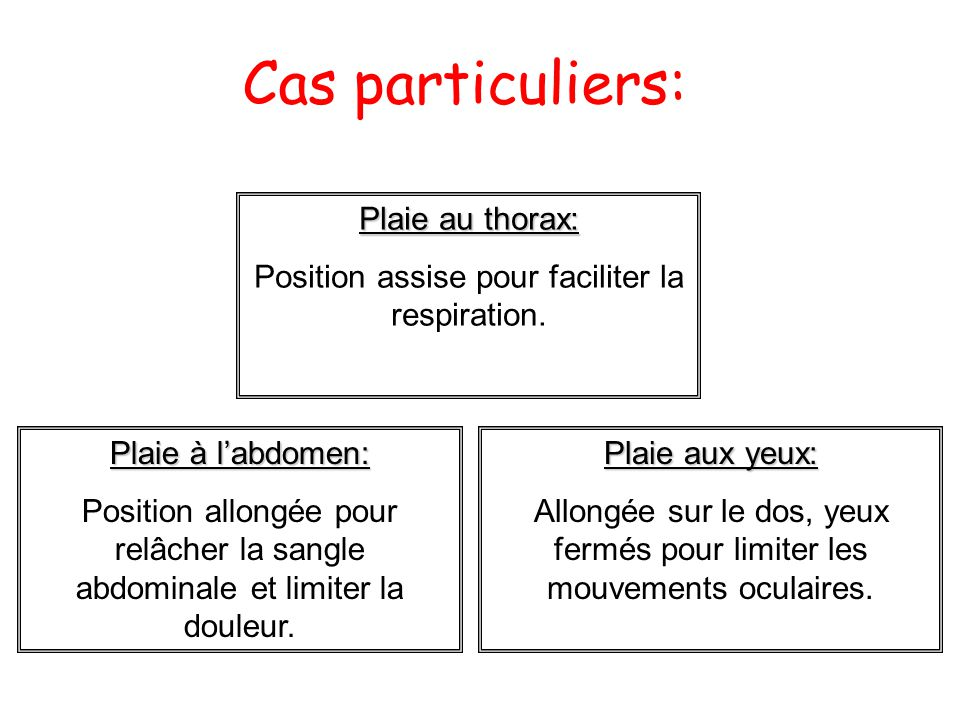 Position assise pour faciliter la respiration.