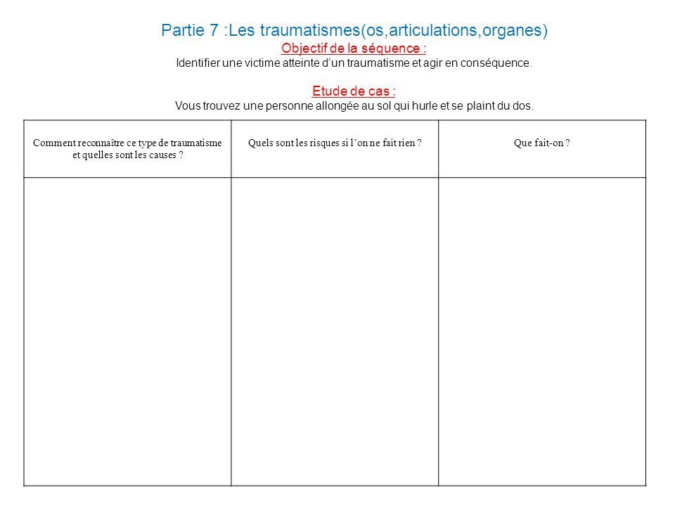 Partie 7 :Les traumatismes(os,articulations,organes)