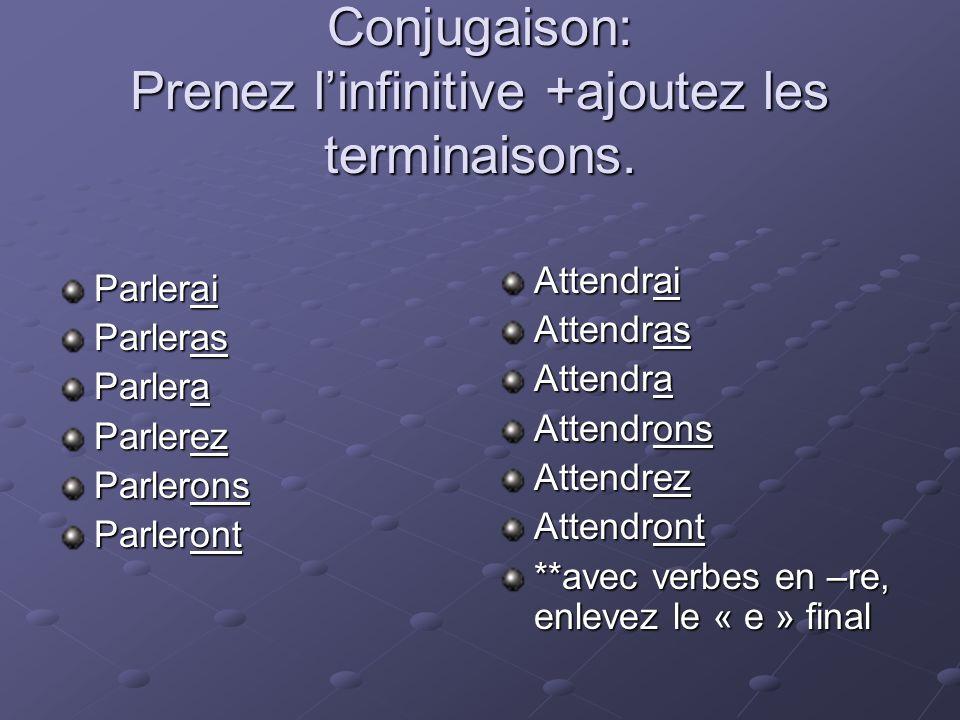 Conjugaison: Prenez l'infinitive +ajoutez les terminaisons.