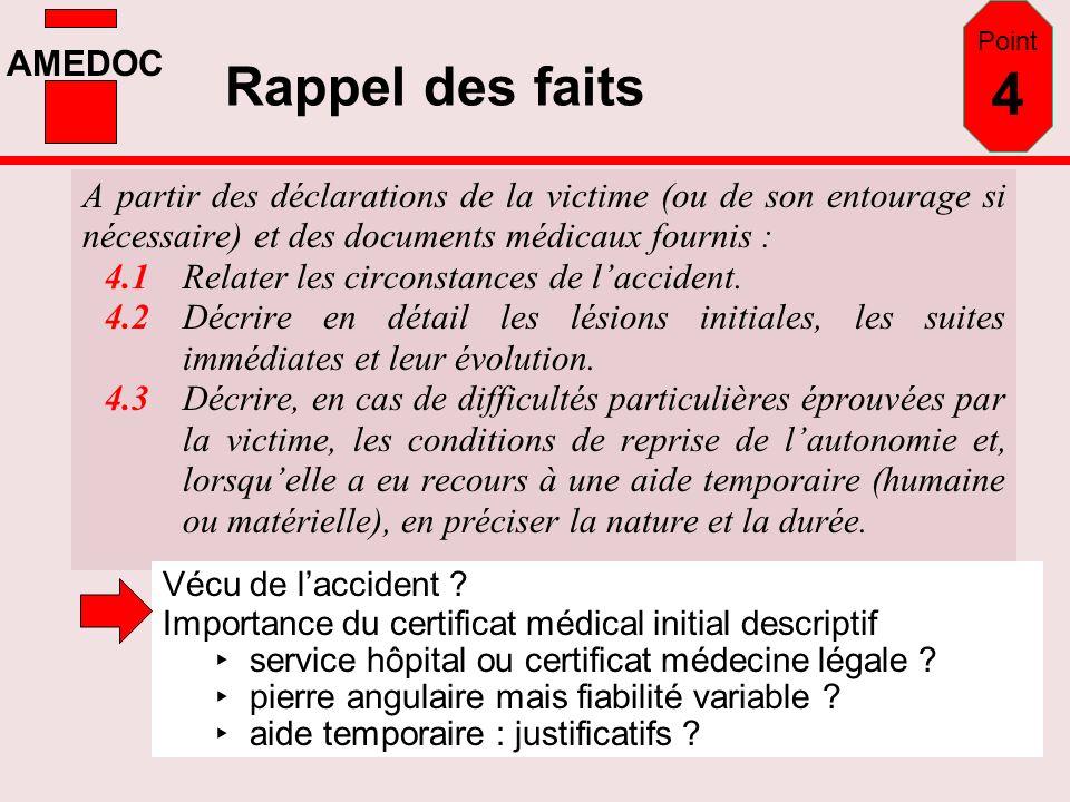 Point 4 Rappel des faits. A partir des déclarations de la victime (ou de son entourage si nécessaire) et des documents médicaux fournis :