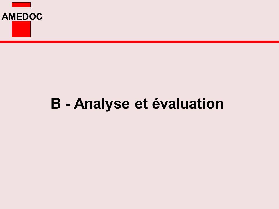 B - Analyse et évaluation