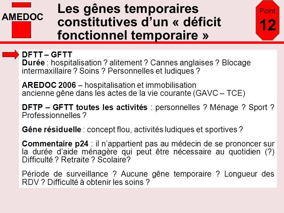 Point 12 Les gênes temporaires constitutives d'un « déficit fonctionnel temporaire »