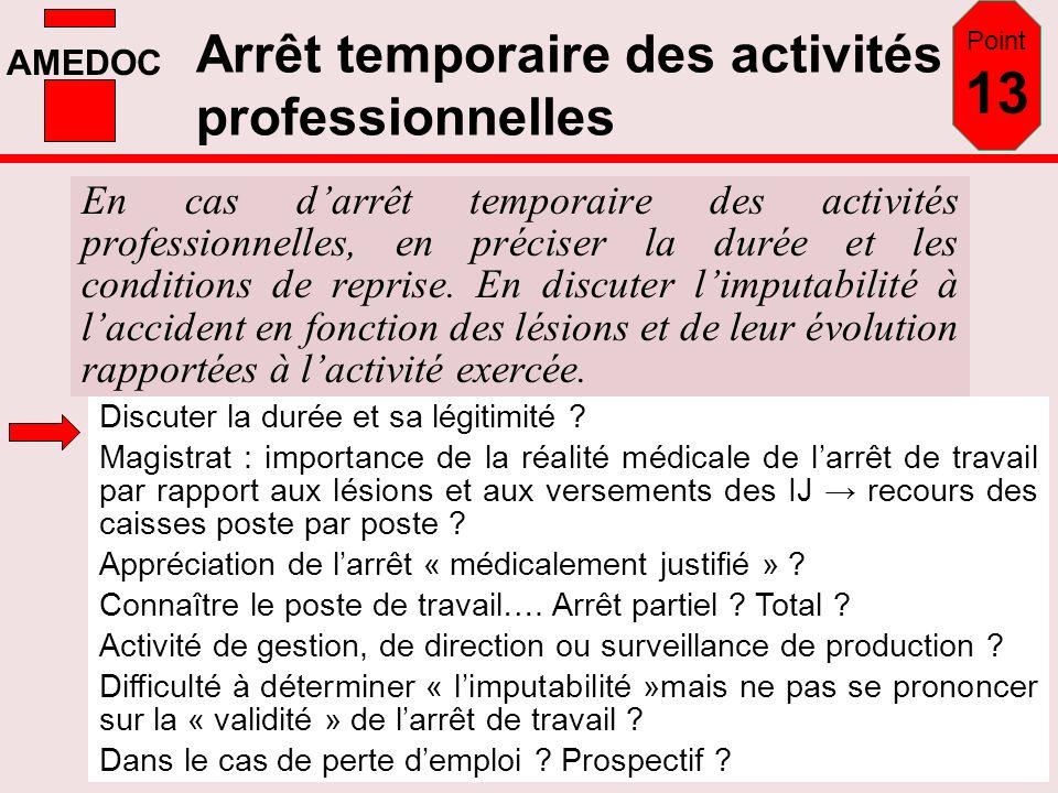 Arrêt temporaire des activités professionnelles