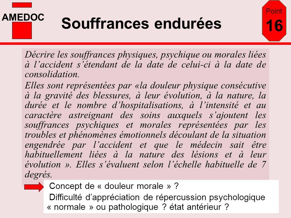 Point 16 Souffrances endurées.
