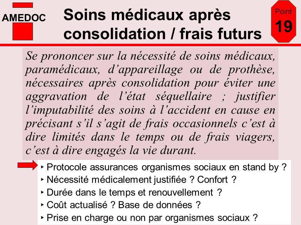 Soins médicaux après consolidation / frais futurs