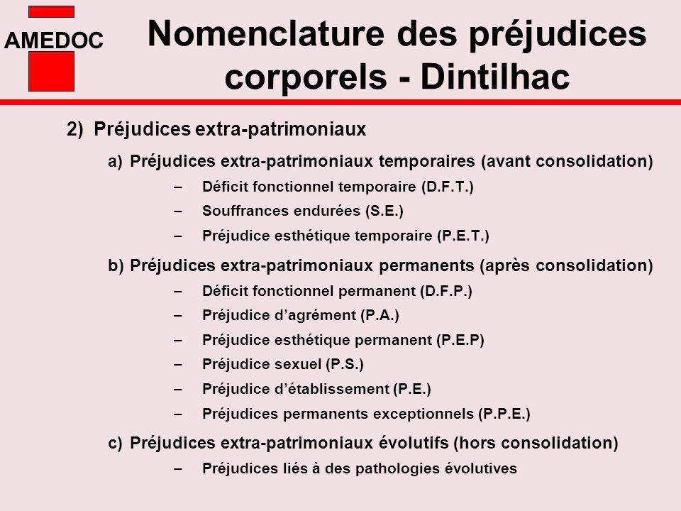 Nomenclature des préjudices corporels - Dintilhac