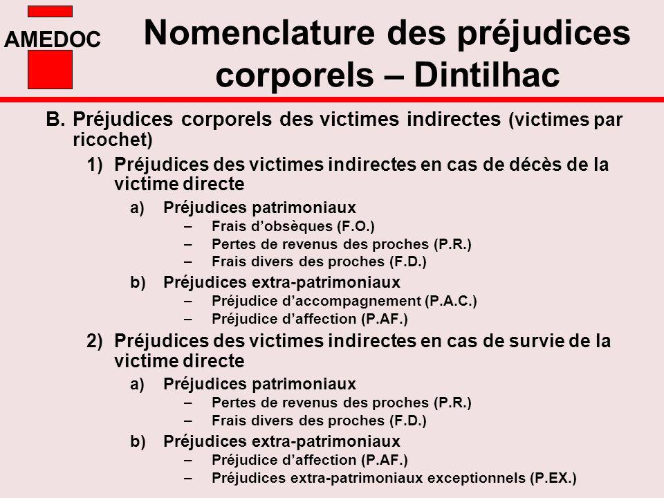 Nomenclature des préjudices corporels – Dintilhac