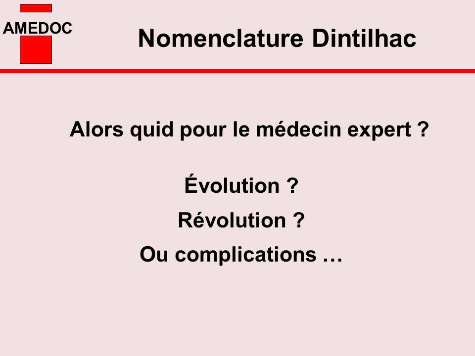 Nomenclature Dintilhac