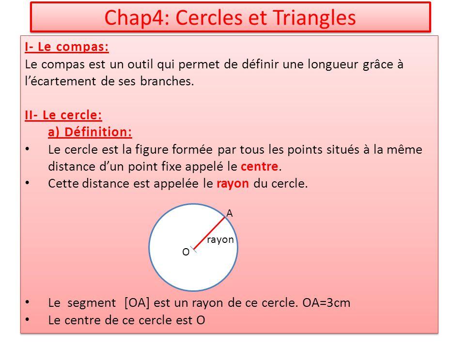 Chap4: Cercles et Triangles