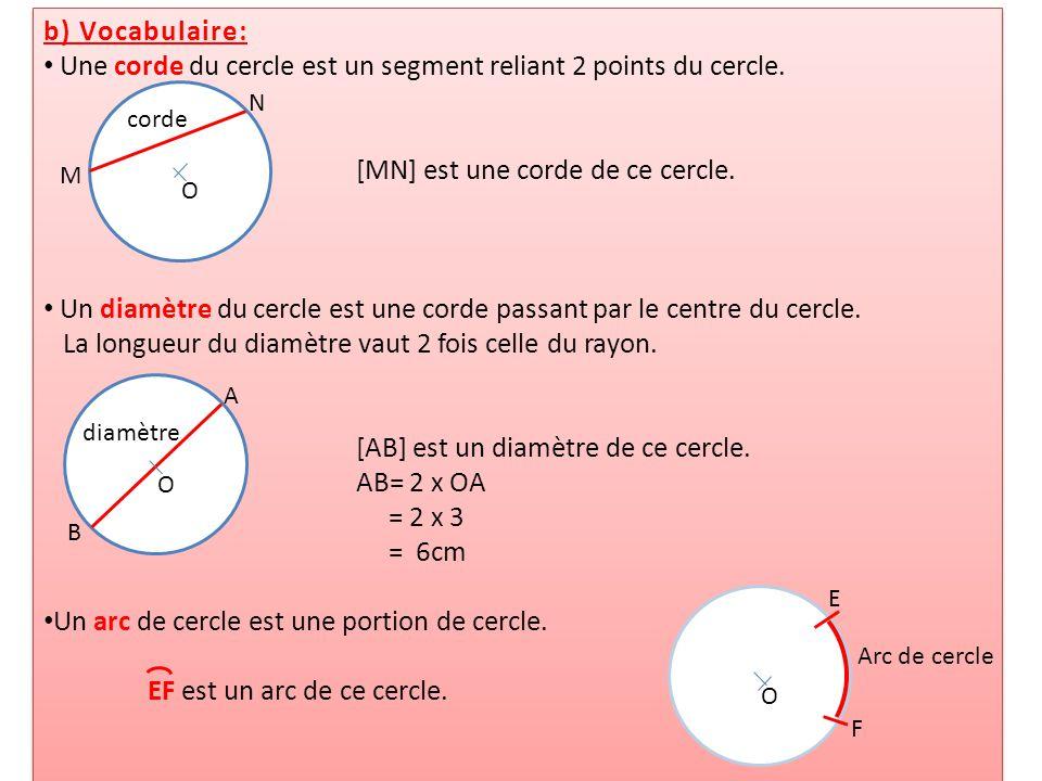 Une corde du cercle est un segment reliant 2 points du cercle.