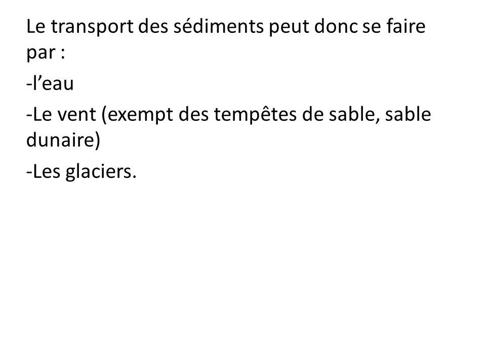 Le transport des sédiments peut donc se faire par :