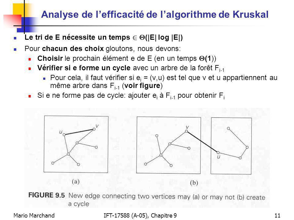 Analyse de l'efficacité de l'algorithme de Kruskal