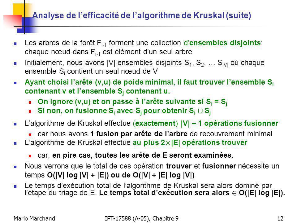 Analyse de l'efficacité de l'algorithme de Kruskal (suite)
