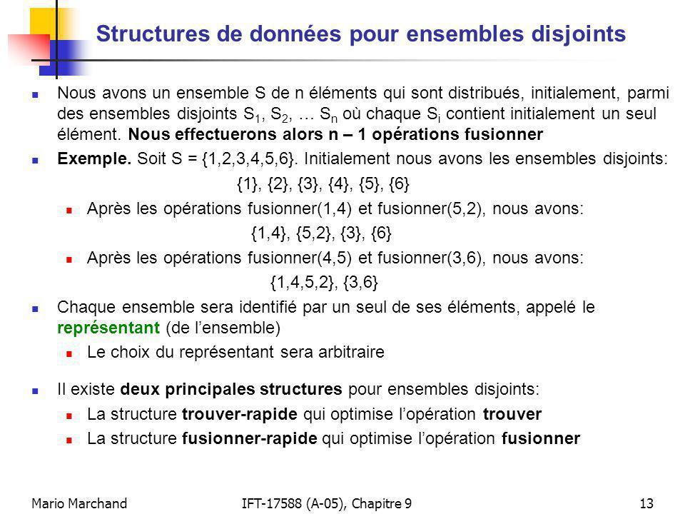 Structures de données pour ensembles disjoints