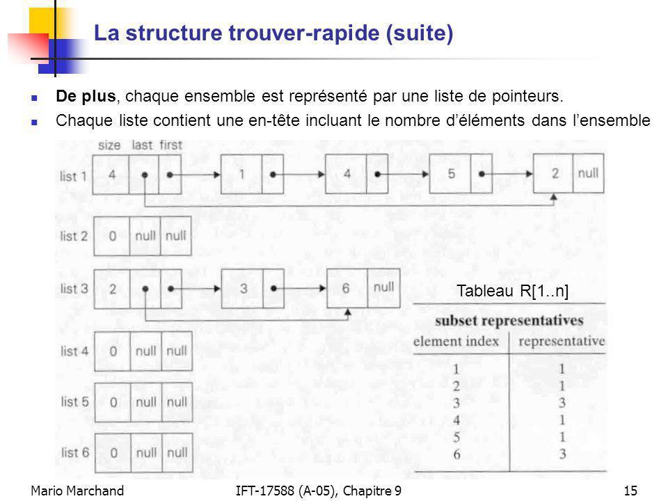 La structure trouver-rapide (suite)