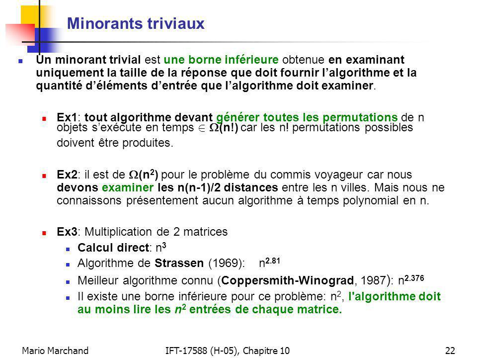 Minorants triviaux