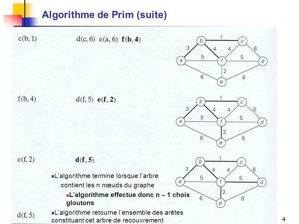 Algorithme de Prim (suite)
