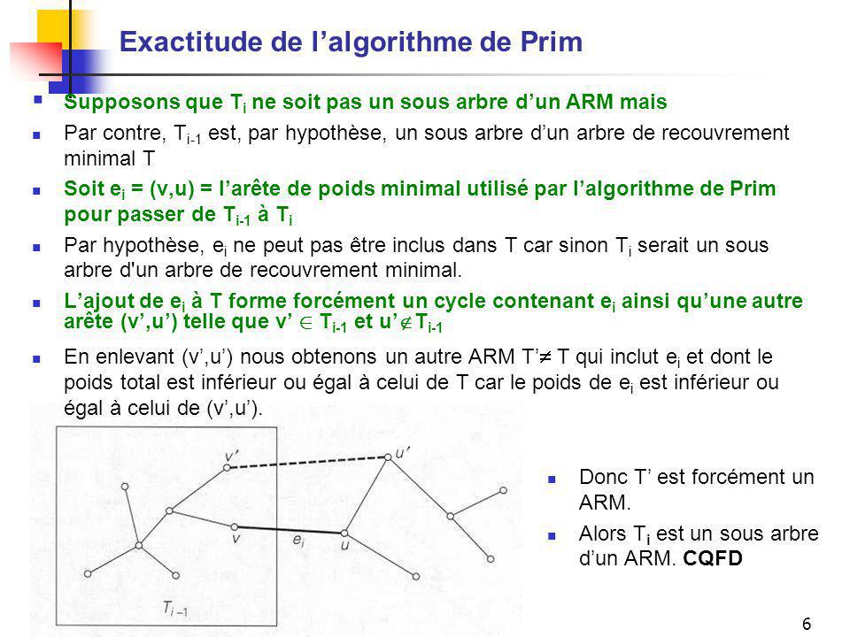 Exactitude de l'algorithme de Prim