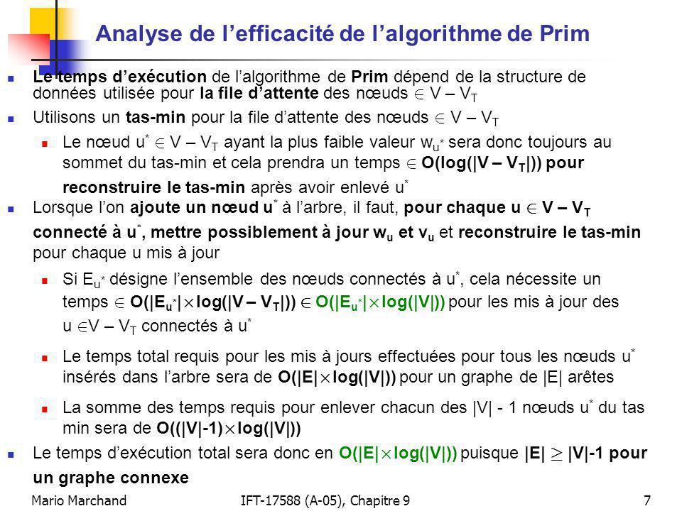 Analyse de l'efficacité de l'algorithme de Prim