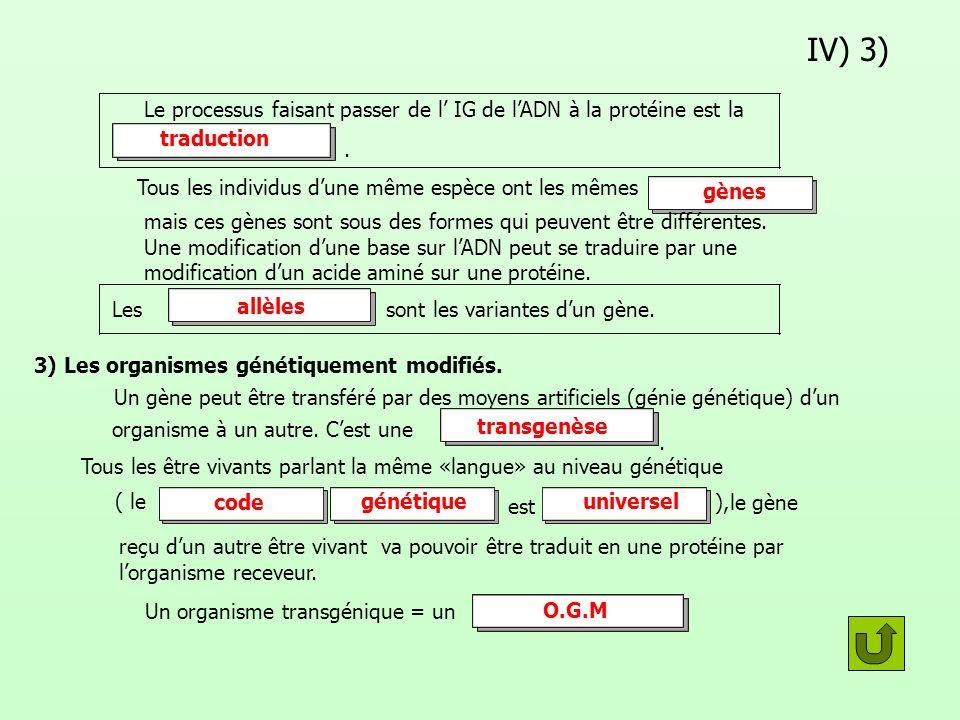 3) Les organismes génétiquement modifiés.