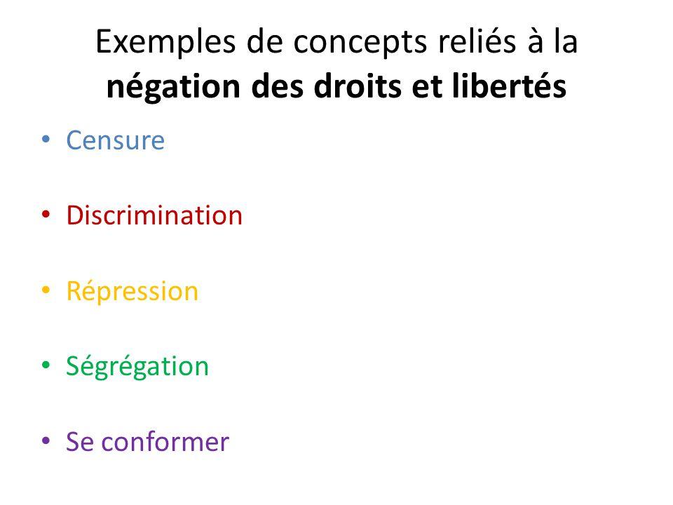 Exemples de concepts reliés à la négation des droits et libertés