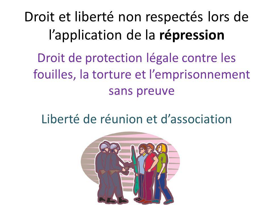 Droit et liberté non respectés lors de l'application de la répression