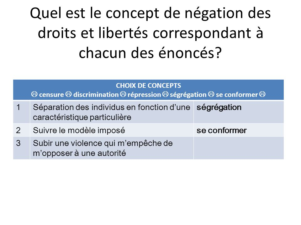  censure  discrimination  répression  ségrégation  se conformer 