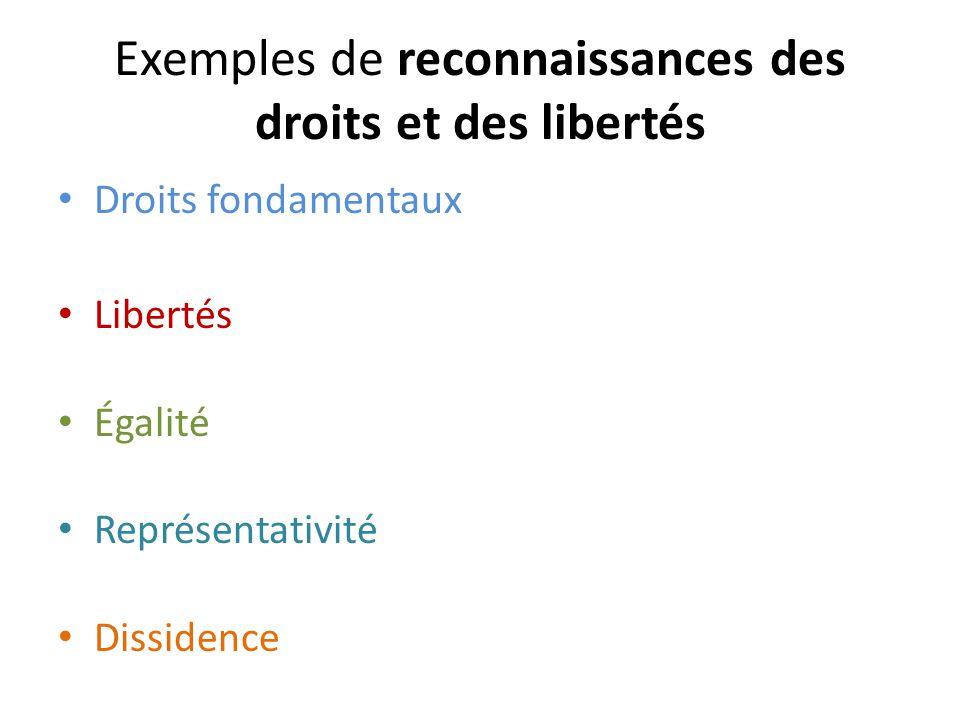 Exemples de reconnaissances des droits et des libertés