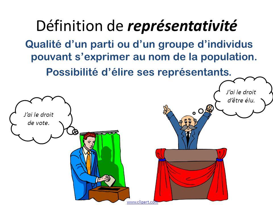 Définition de représentativité