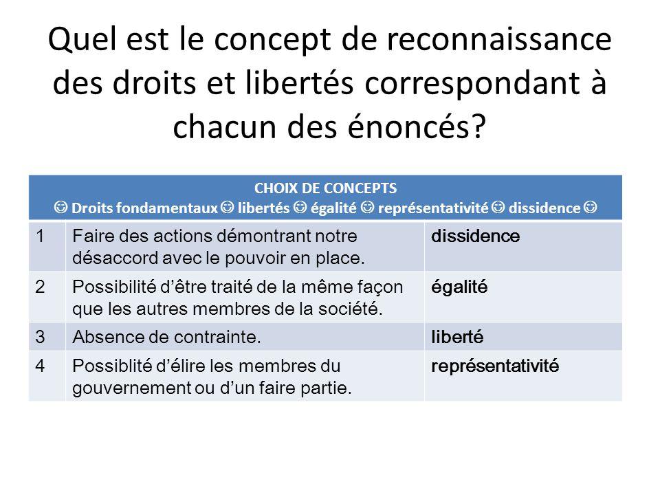 Quel est le concept de reconnaissance des droits et libertés correspondant à chacun des énoncés