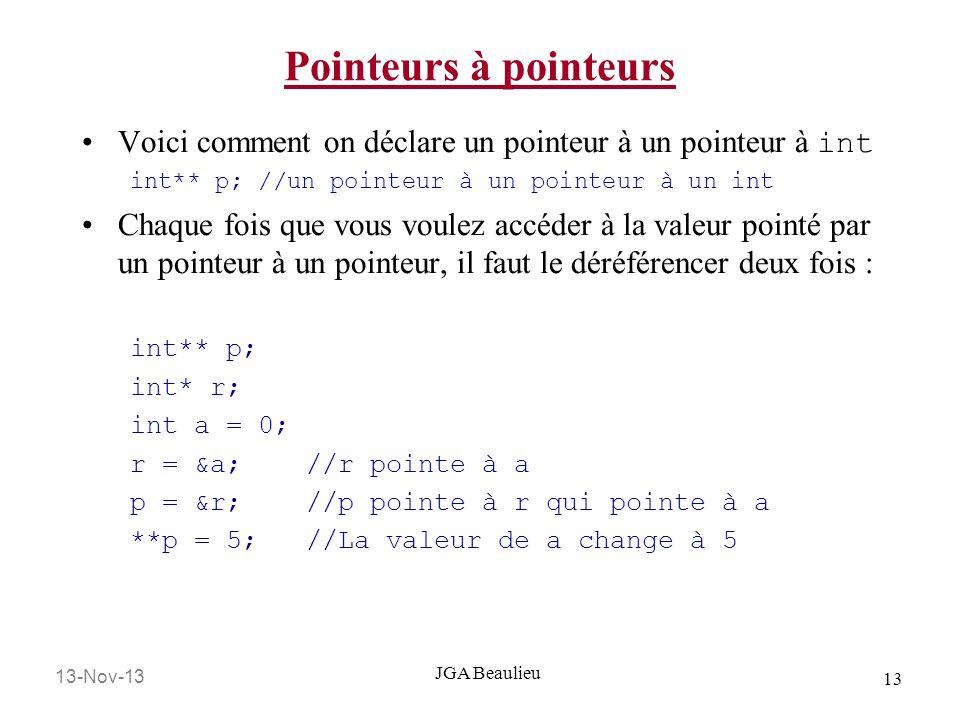 Pointeurs à pointeurs Voici comment on déclare un pointeur à un pointeur à int. int** p; //un pointeur à un pointeur à un int.