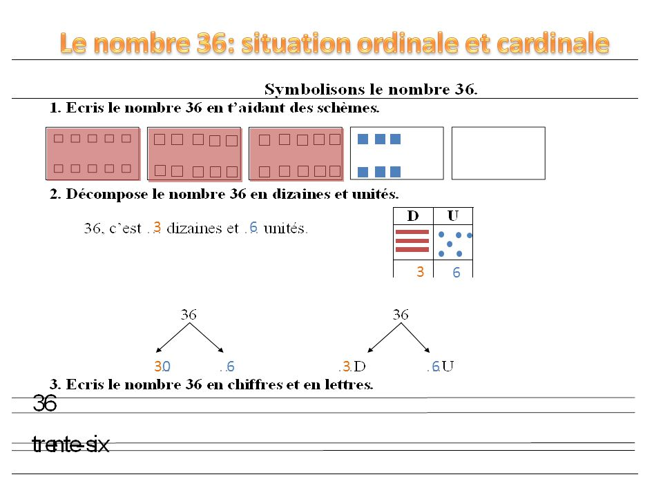 Le nombre 36: situation ordinale et cardinale