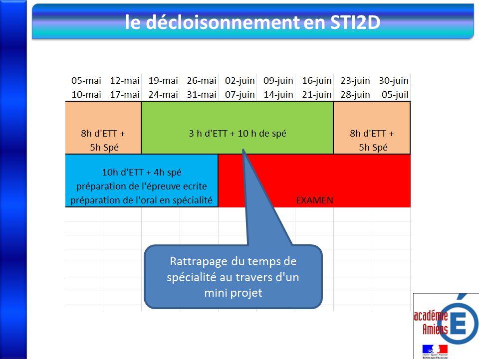 le décloisonnement en STI2D