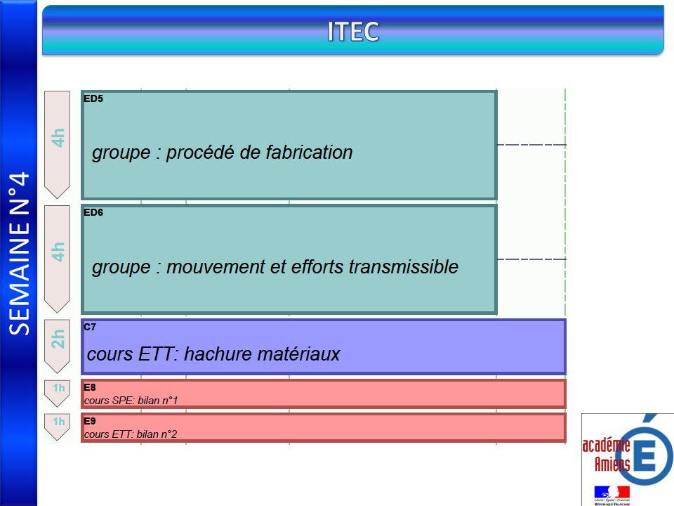 SEMAINE N°4 ITEC