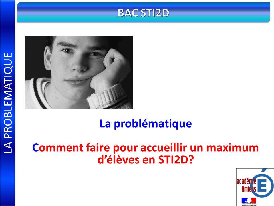 LA PROBLEMATIQUE BAC STI2D.