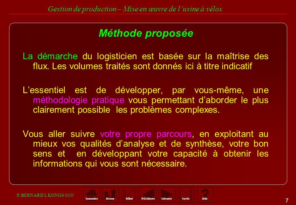 Méthode proposée La démarche du logisticien est basée sur la maîtrise des flux. Les volumes traités sont donnés ici à titre indicatif.