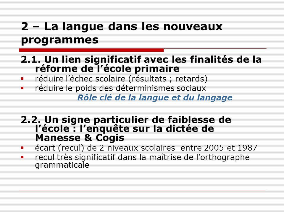 2 – La langue dans les nouveaux programmes