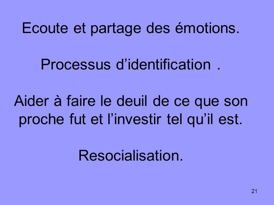 Ecoute et partage des émotions. Processus d'identification