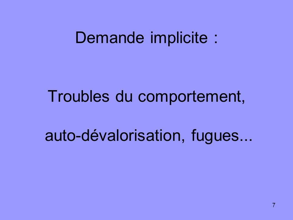 Demande implicite : Troubles du comportement, auto-dévalorisation, fugues...