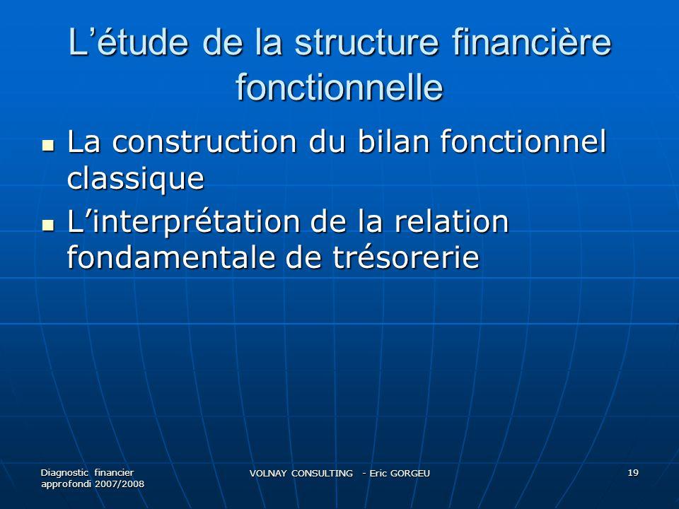 L'étude de la structure financière fonctionnelle
